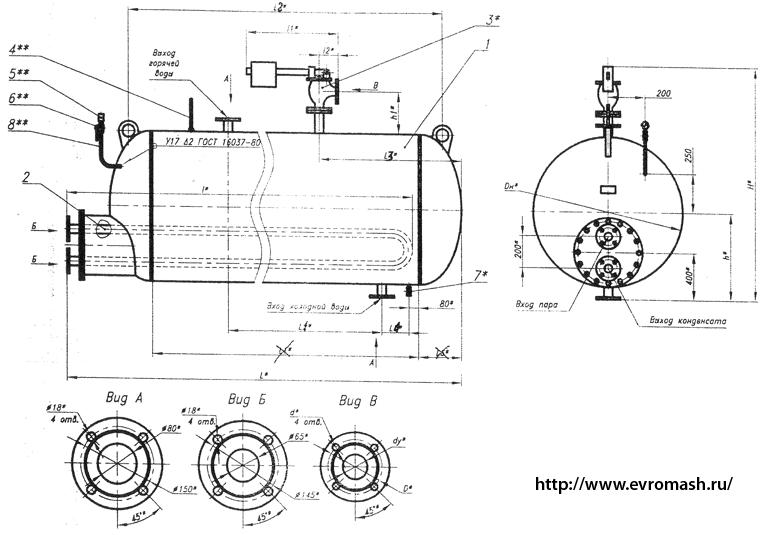 Кожухотрубный теплообменник бойлер Пластины теплообменника Funke FP 60 Петропавловск-Камчатский