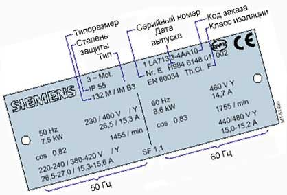 информация на шильде по электродвигателям Siemens