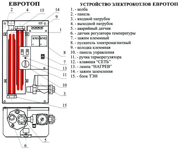 Схема котлов ЕВРОТОП в разрезе