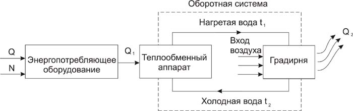 """,""www.evromash.ru"