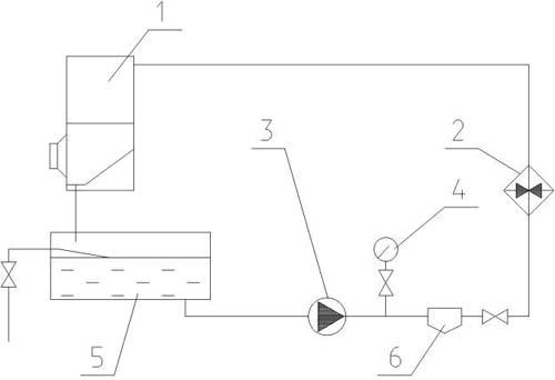 Одноконтурная схема подключения градирни.