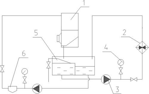 Двухконтурная схема подключения градирни.
