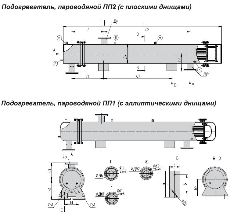 Расчет теплового пароводяного кожухотрубного теплообменника Кожухотрубный испаритель ONDA LSE 190 Балашиха