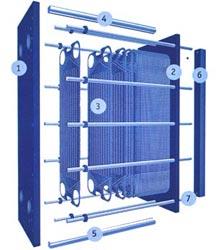 Вентиляторный теплообменник это Кожухотрубный испаритель ONDA HPE 550 Миасс