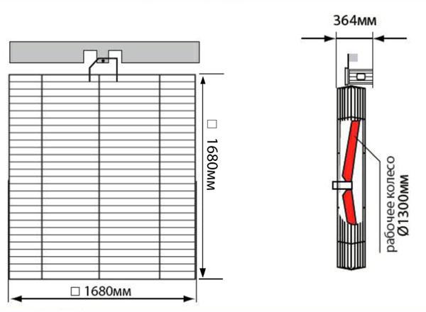 вентилятор для охлаждения животных AF-130K Moo-Moo. Габаритные размеры