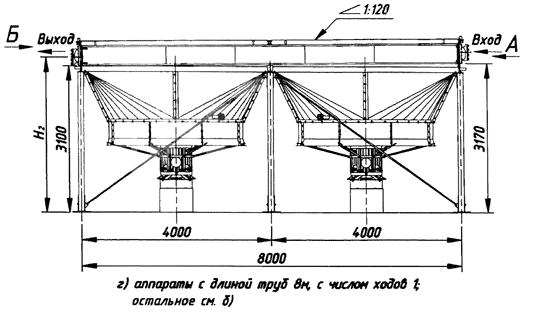 Аппараты с длиной труб 8 м, с числом ходов 1