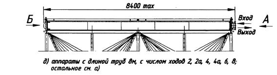 Аппараты с длиной труб 8 м, с числом ходов 2, 2а, 4, 4а, 6, 8