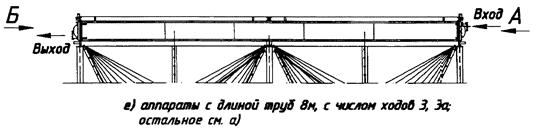Аппараты с длиной труб 8 м, с числом ходов 3, 3а