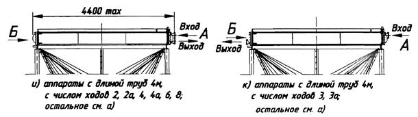 Аппараты с длиной труб 4 м, с числом ходов 2, 2а, 4, 4а, 6, 8; к) аппараты с длиной труб 4 м, с числом ходов 3, 3а