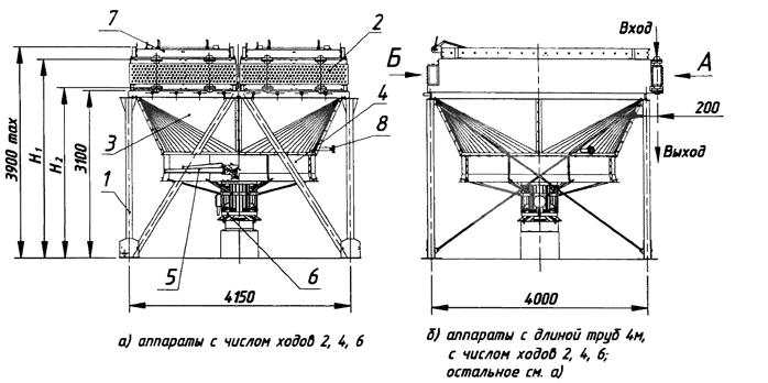 Аппараты с числом ходов 2, 4, 6. Аппараты с длиной труб 4 м, с числом ходов 2, 4, 6.