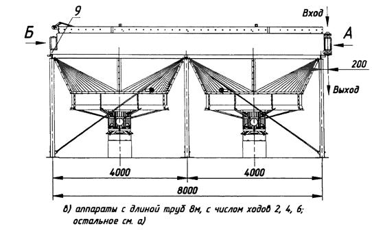 Аппараты с длиной труб 8 м, с числом ходов 2, 4, 6.
