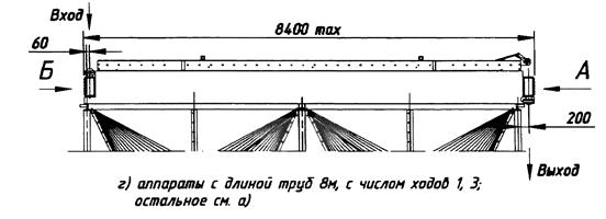 Аппараты с длиной труб 8 м, с числом ходов 1, 3.