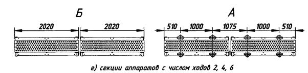 Секции аппаратов с числом ходов 2, 4, 6.