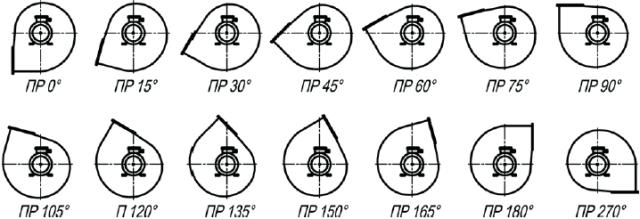 Схема углов разворота корпуса тягодутьевых машин ВД И Д
