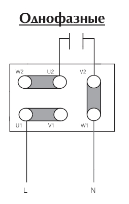 Подключение радиальных вентиляторов Vorticent C моделей CM