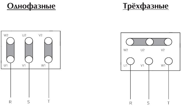 Подключение радиальных вентиляторов Vorticent C моделей CT