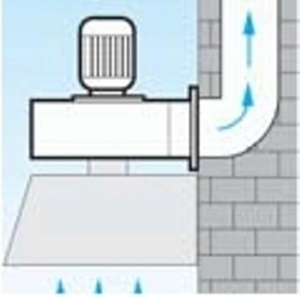 Установка радиальных вентиляторов Vorticent C на вытяжку