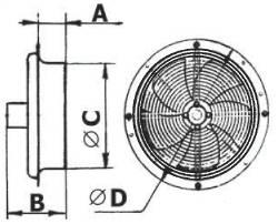 ЕВРОМАШ. Вентиляторы осевые фланцевые ВО-Ф
