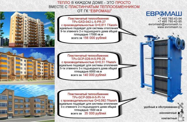 Заводы изготовители теплообменников электрических Кожухотрубный испаритель ONDA MPE 460 Петрозаводск