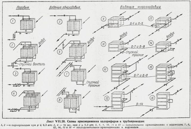 Kvs теплообменника Разборный пластинчатый теплообменник APV O034 Уссурийск